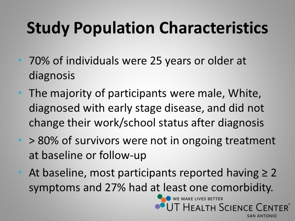 Study Population Characteristics 70% of individuals were 25 years or older at diagnosis The majority of participants were male, White, diagnosed with