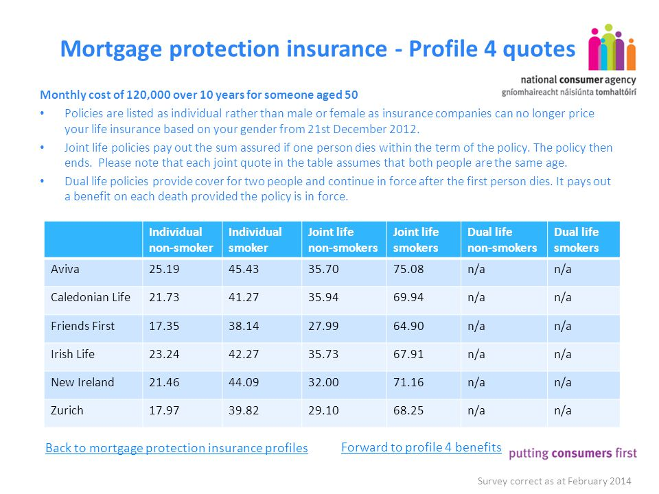 Mortgage protection insurance - Profile 4 quotes Monthly cost of 120,000 over 10 years for someone aged 50 Policies are listed as individual rather th