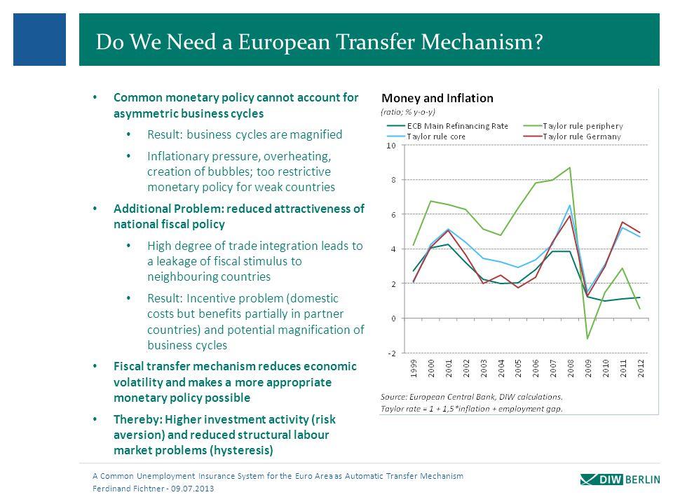 Do We Need a European Transfer Mechanism.