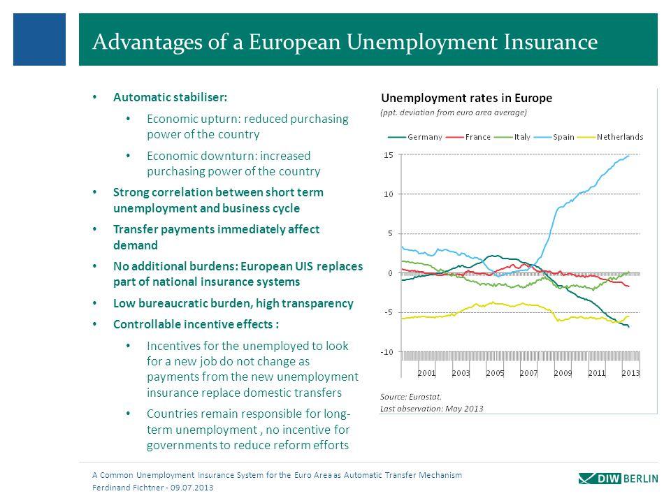 Advantages of a European Unemployment Insurance Ferdinand Fichtner - 09.07.2013 A Common Unemployment Insurance System for the Euro Area as Automatic
