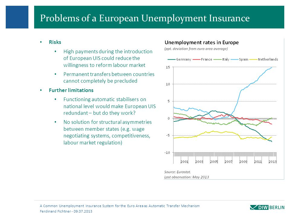 Problems of a European Unemployment Insurance Ferdinand Fichtner - 09.07.2013 A Common Unemployment Insurance System for the Euro Area as Automatic Transfer Mechanism Risks High payments during the introduction of European UIS could reduce the willingness to reform labour market Permanent transfers between countries cannot completely be precluded Further limitations Functioning automatic stabilisers on national level would make European UIS redundant – but do they work.