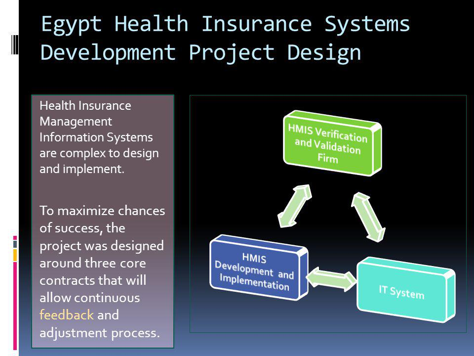 Egypt Health Insurance Systems Development Project Design Health Insurance Management Information Systems are complex to design and implement.