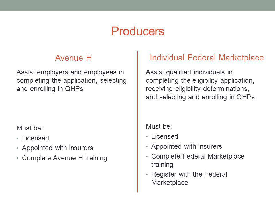 Producers Avenue H Assist employers and employees in completing the application, selecting and enrolling in QHPs Must be: Licensed Appointed with insurers Complete Avenue H training Individual Federal Marketplace Assist qualified individuals in completing the eligibility application, receiving eligibility determinations, and selecting and enrolling in QHPs Must be: Licensed Appointed with insurers Complete Federal Marketplace training Register with the Federal Marketplace