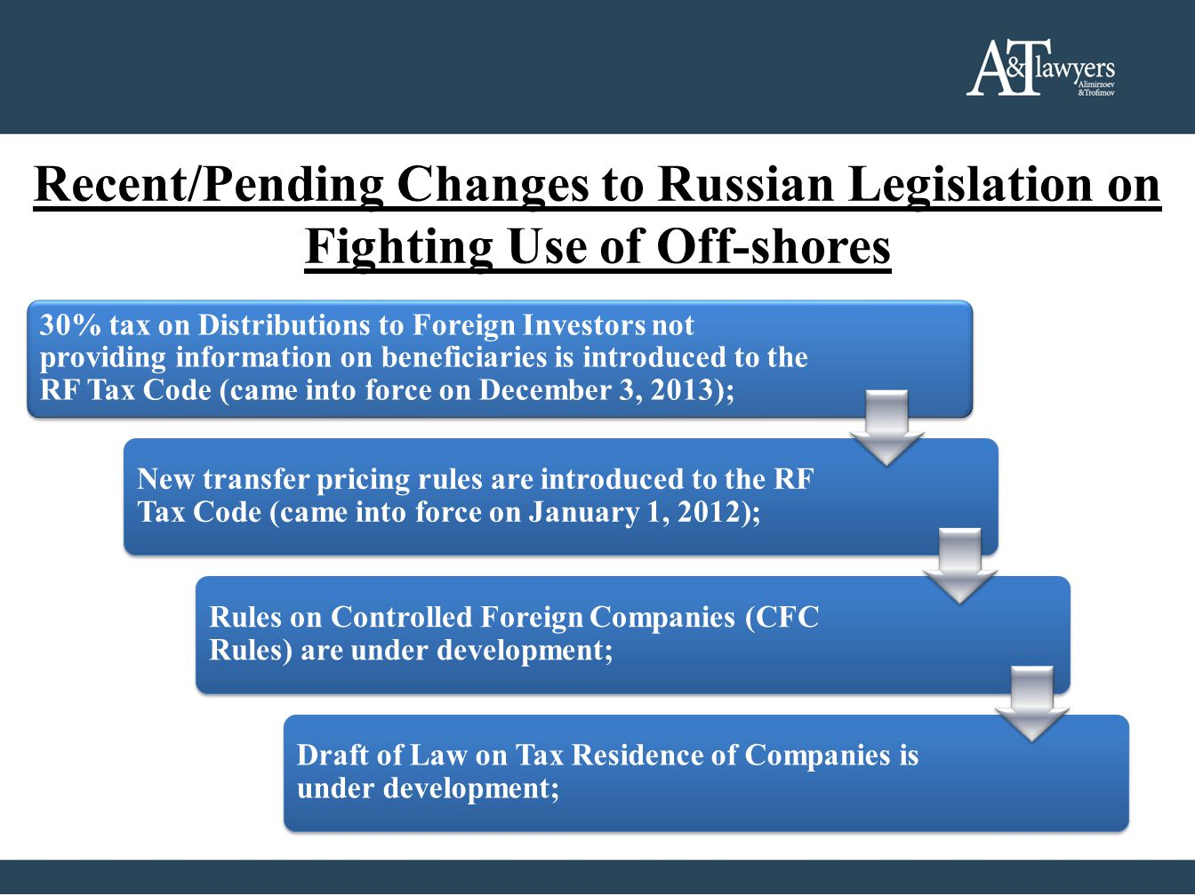 Recent/Pending Changes to Russian Legislation on Fighting Use of Off-shores 30% tax on Distributions to Foreign Investors not providing information on
