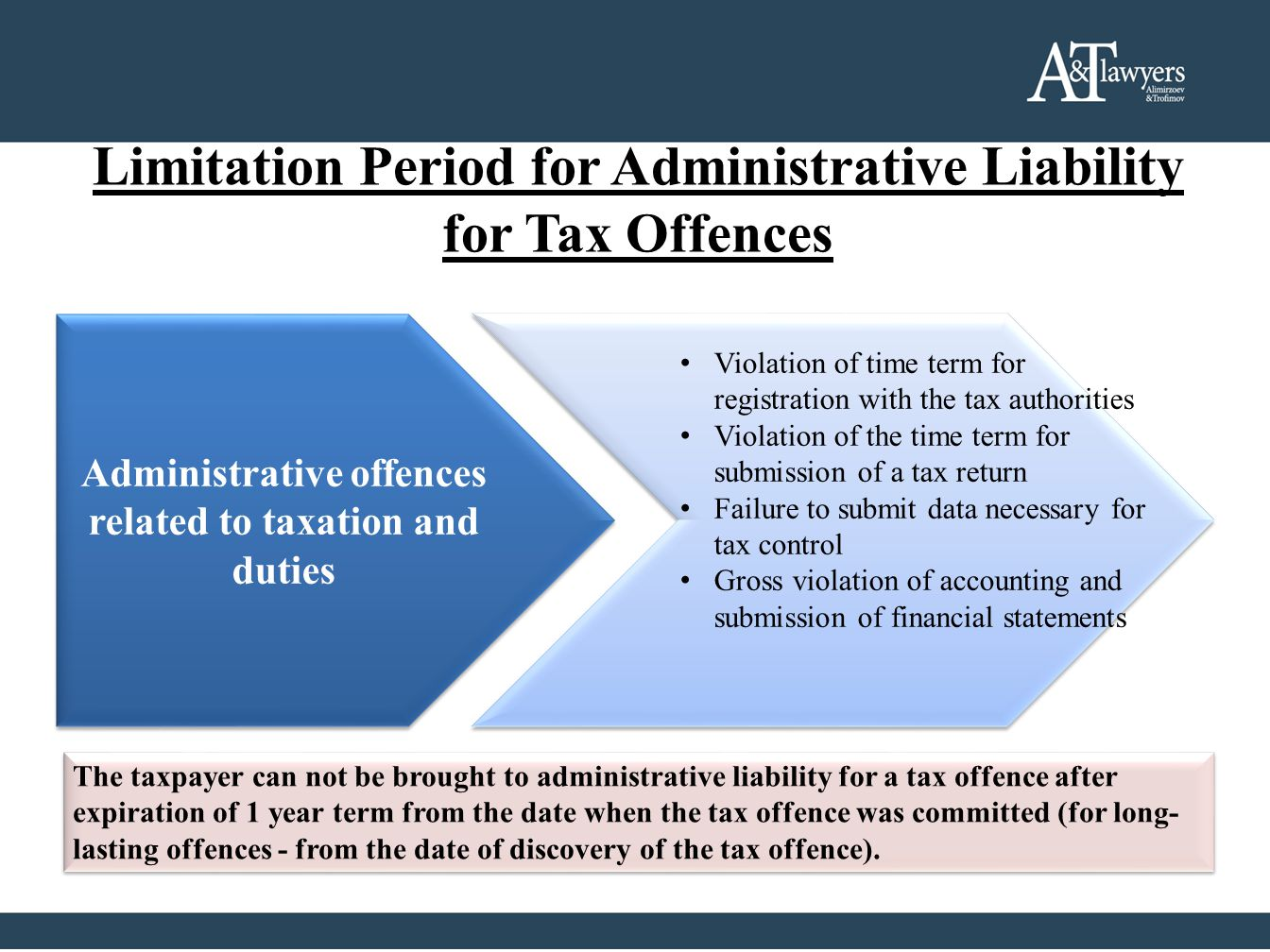 Limitation Period for Administrative Liability for Tax Offences The taxpayer can not be brought to administrative liability for a tax offence after ex