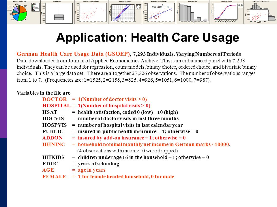 Application: Health Care Usage German Health Care Usage Data (GSOEP), 7,293 Individuals, Varying Numbers of Periods Data downloaded from Journal of Applied Econometrics Archive.