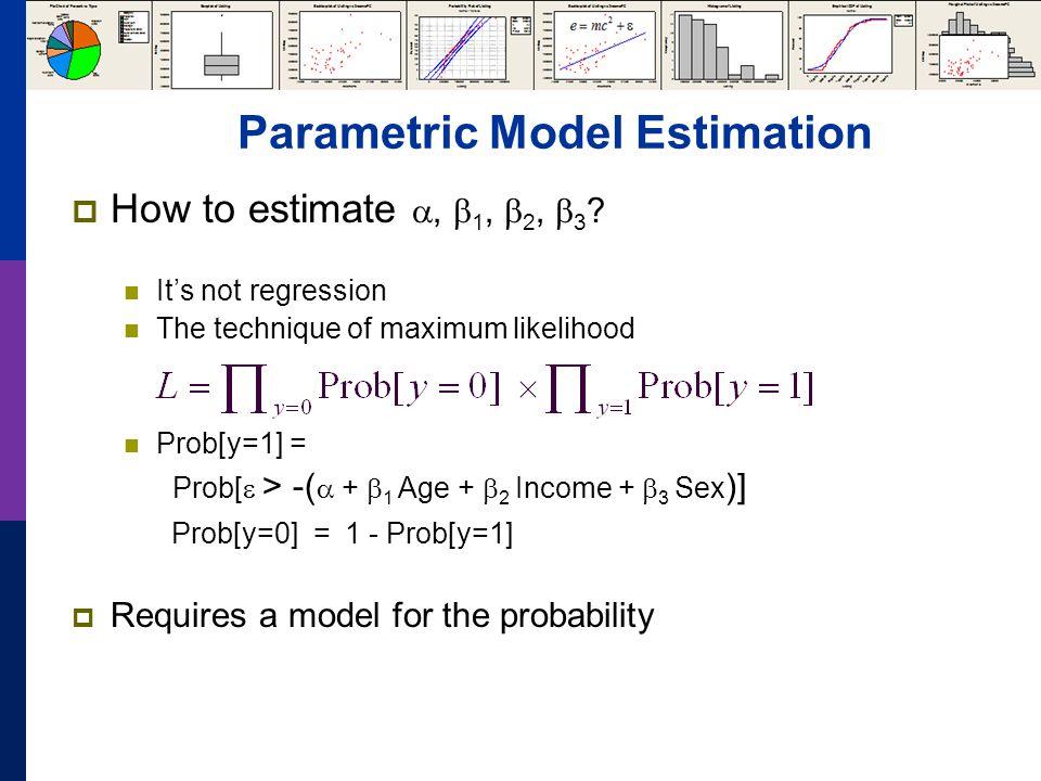 Parametric Model Estimation How to estimate, 1, 2, 3 ? Its not regression The technique of maximum likelihood Prob[y=1] = Prob[ > -( + 1 Age + 2 Incom