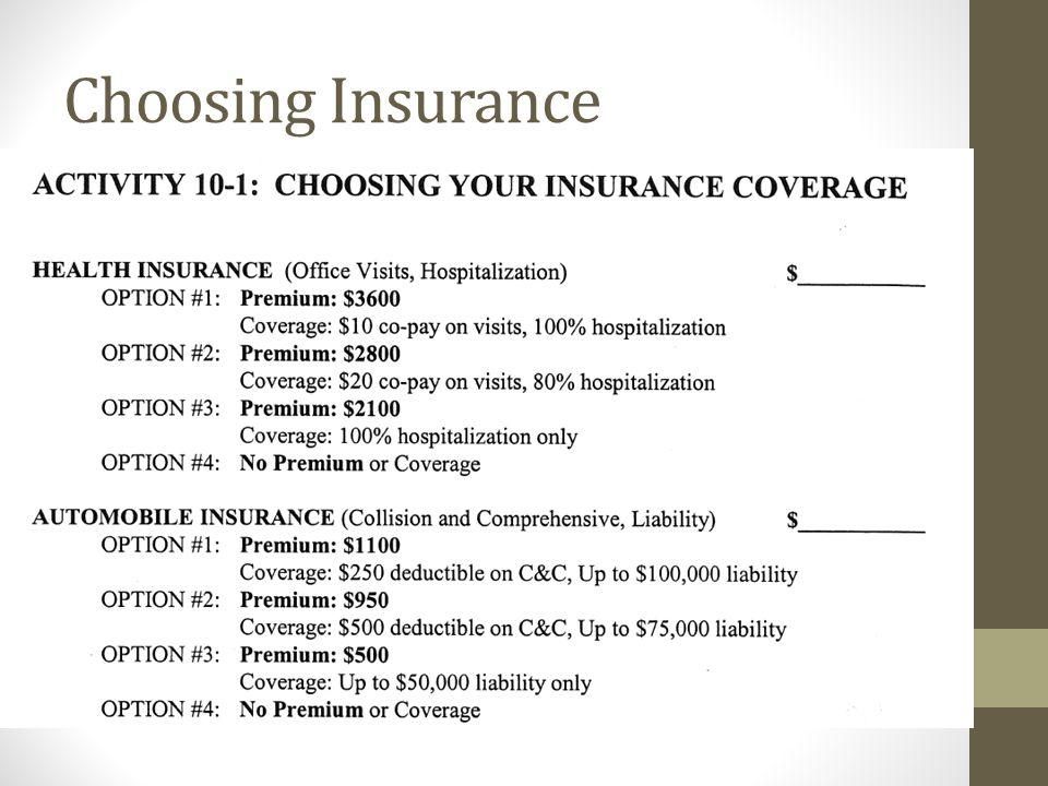 Choosing Insurance