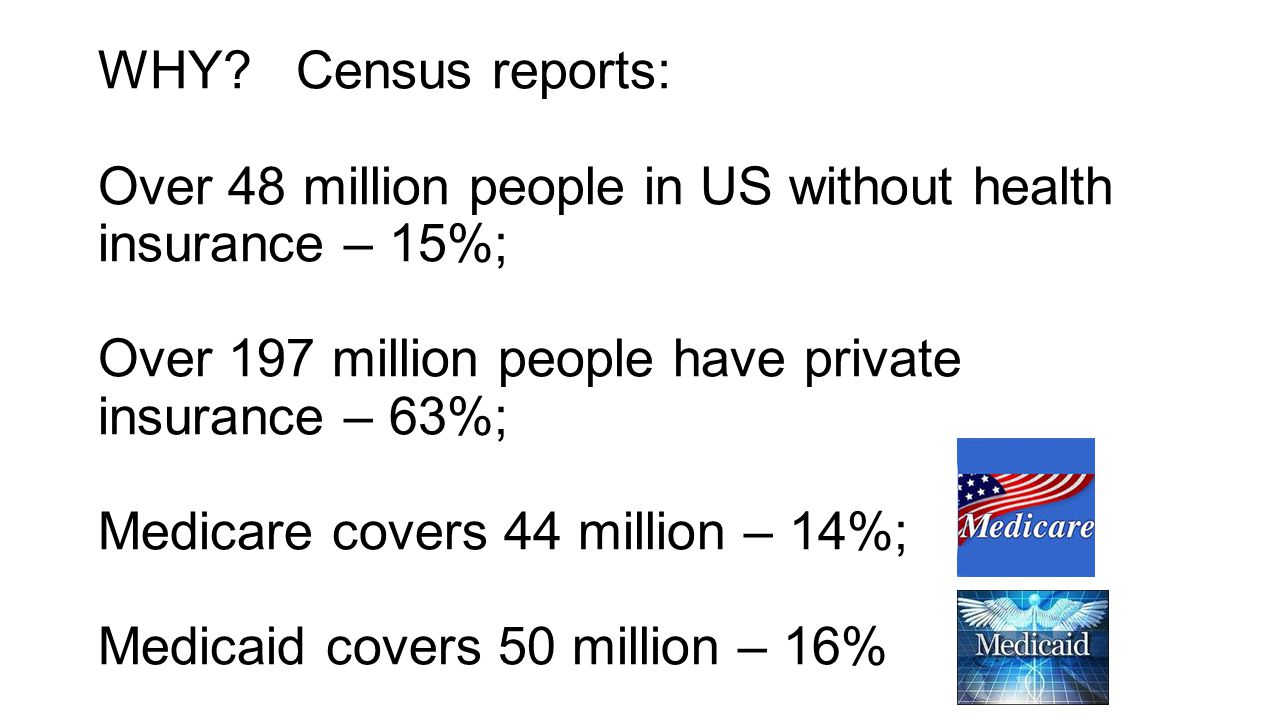 WHY? Census reports: Over 48 million people in US without health insurance – 15%; Over 197 million people have private insurance – 63%; Medicare cover