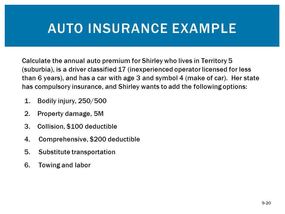 AUTO INSURANCE EXAMPLE 1. Bodily injury, 250/500 2.