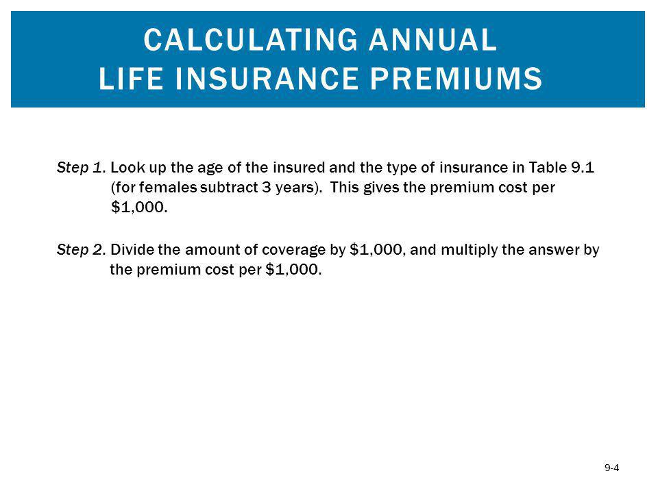 LIFE INSURANCE RATES (TABLE 9.1) 9-5