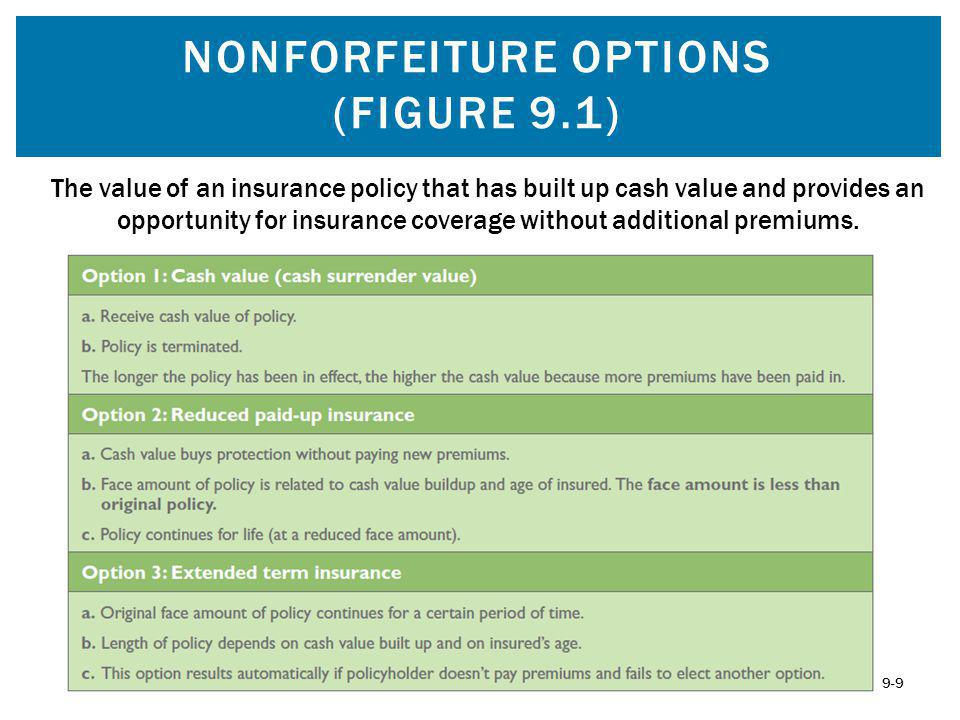 NONFORFEITURE OPTIONS (FIGURE 9.1) The value of an insurance policy that has built up cash value and provides an opportunity for insurance coverage without additional premiums.