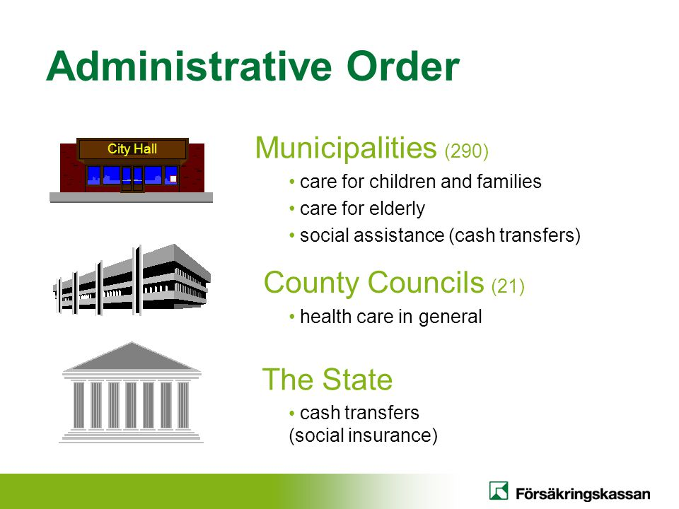 Supervisory Structure of Swedish Social Security Ministry of Finance Ministry of Health and Social Affairs Ministry of Labor Tax Authority Collects: National Board of Health and Welfare Supervises : Social Insurance Agency Pays: National Employment Agency Government National Financial Management Authority Acounting standards Sets standards and monitors results for financial performance and efficiency Parliament National Audit Office Social Insurance Supervisory Authority Unemployment Insurance Board Agency for Public Management Institute for LM Policy Evaluation Contributions Income taxes Value added tax All other taxes Independent auditor Audits of all government agencies Delivers to government and parliament Follows up and evaluates the management of public agencies Sickness and disability Family benefits Handicap benefits Health Care Services for parents, elderly and handicapped Social assistance Special programs Web based nationwide listing of available jobs Employer contacts Job search services Training, education programs Pensions Agency Pensions Pays: