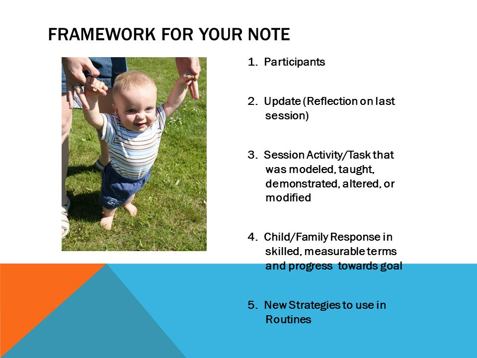 1. Participants 2. Update (Reflection on last session) 3. Session Activity/Task that was modeled, taught, demonstrated, altered, or modified 4. Child/