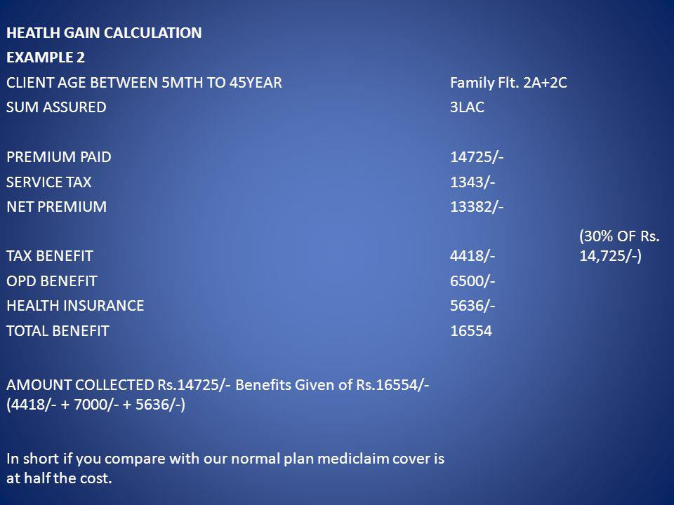 HEATLH GAIN CALCULATION EXAMPLE 2 CLIENT AGE BETWEEN 5MTH TO 45YEARFamily Flt.
