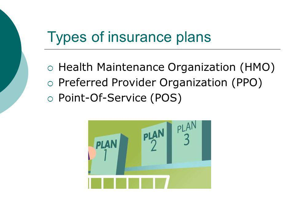 Types of insurance plans Health Maintenance Organization (HMO) Preferred Provider Organization (PPO) Point-Of-Service (POS)