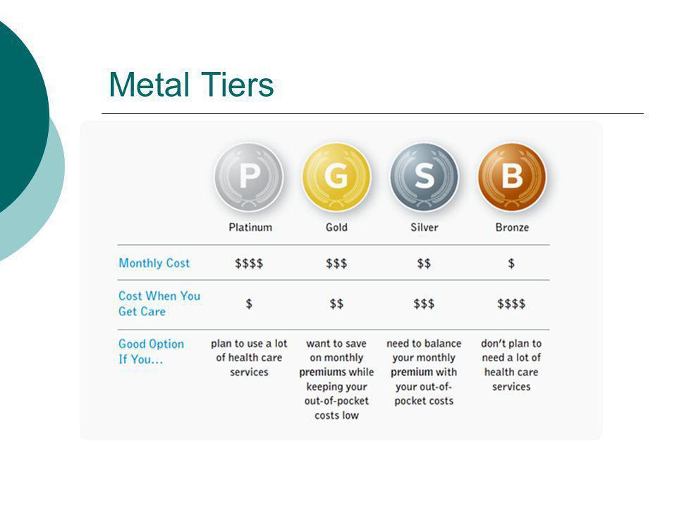 Metal Tiers