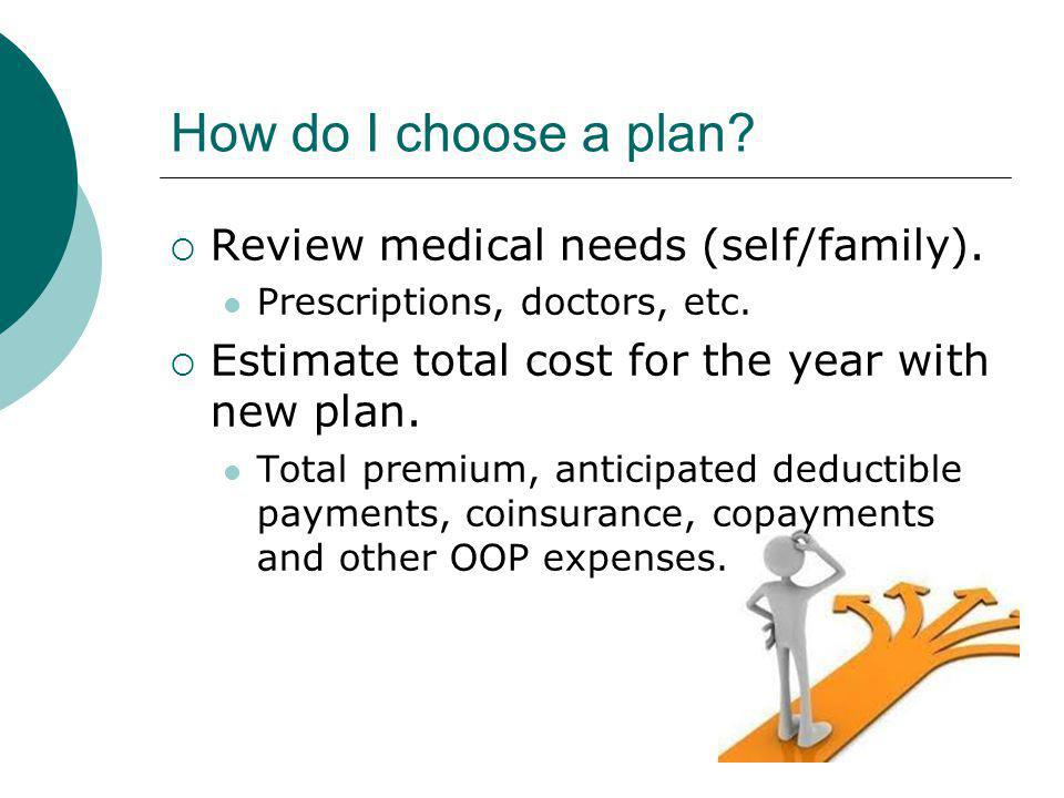 How do I choose a plan. Review medical needs (self/family).
