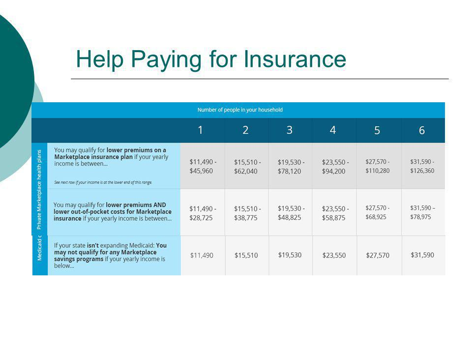 Help Paying for Insurance