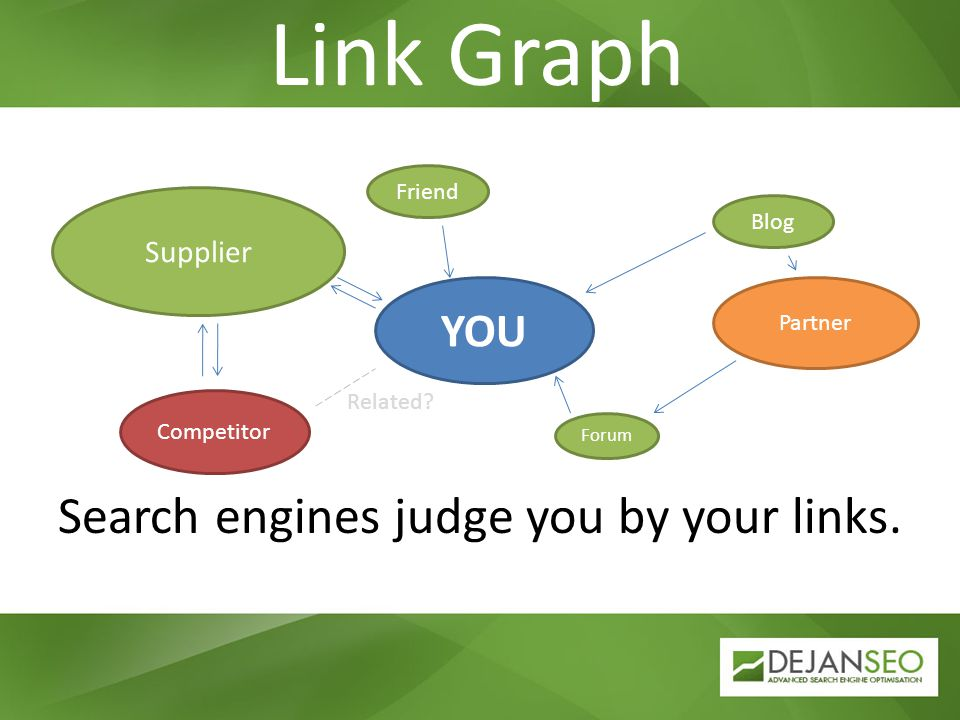 Search engines judge you by your links.