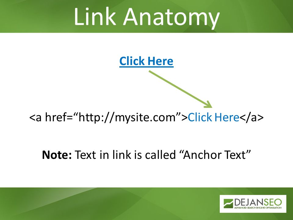 Link Anatomy Click Here Note: Text in link is called Anchor Text