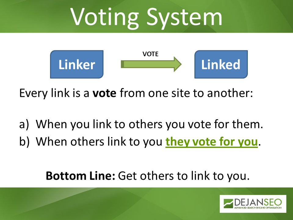 Voting System Every link is a vote from one site to another: a)When you link to others you vote for them.