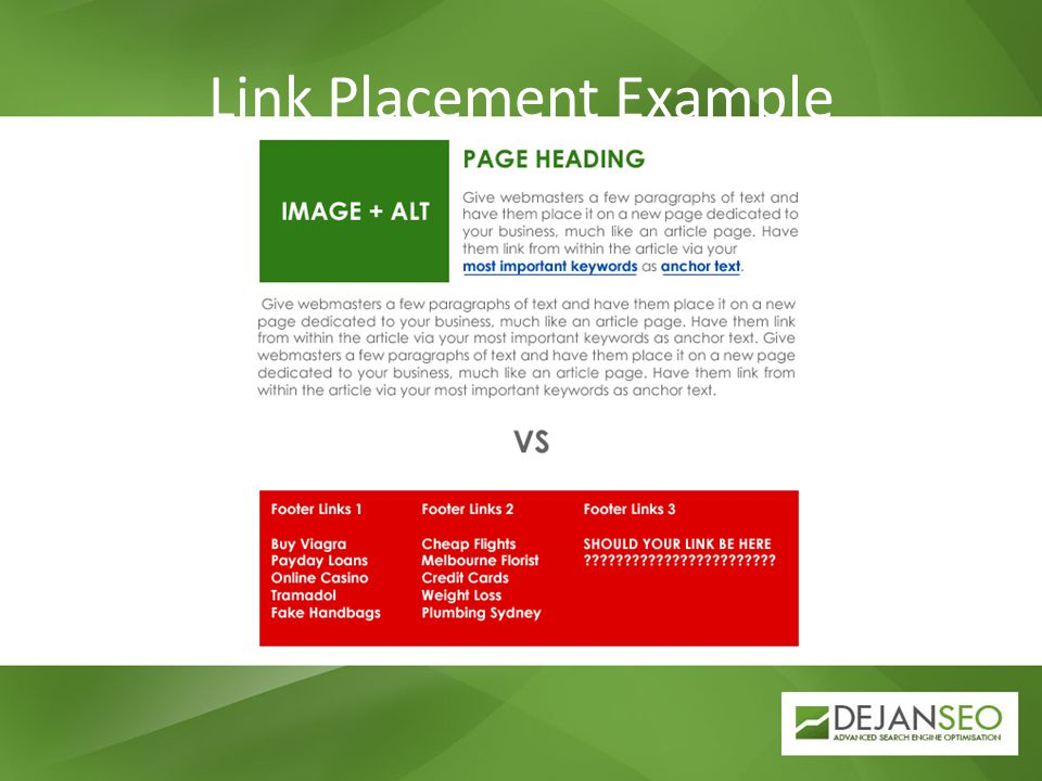 Link Placement Example