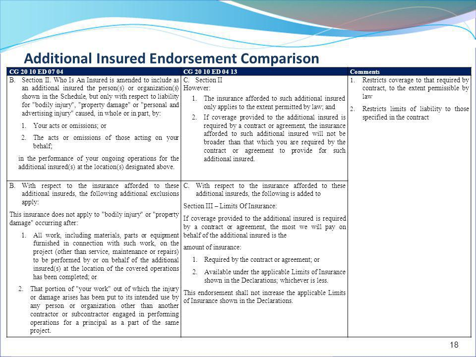 Additional Insured Endorsement Comparison CG 20 10 ED 07 04CG 20 10 ED 04 13Comments B.Section II.