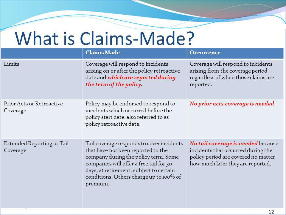 What is Claims-Made.