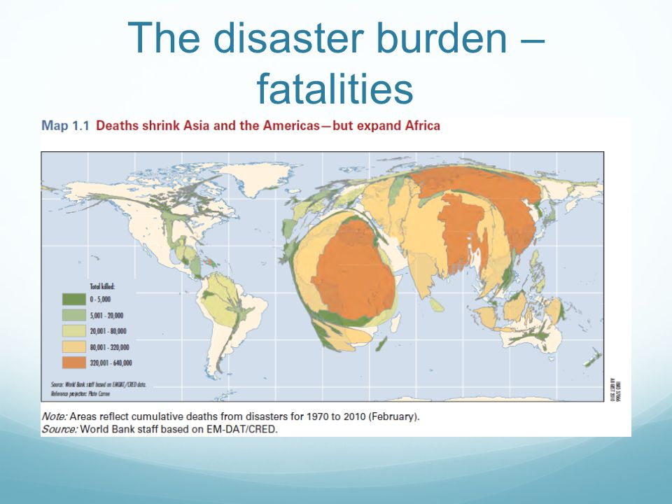 The disaster burden – fatalities