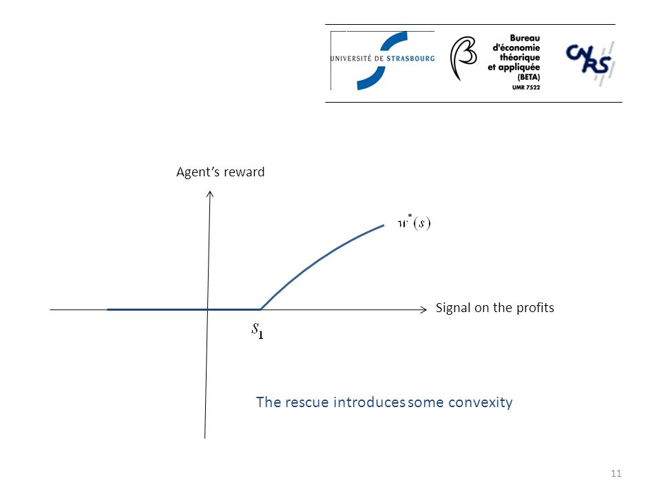 Agents reward Signal on the profits 11 The rescue introduces some convexity