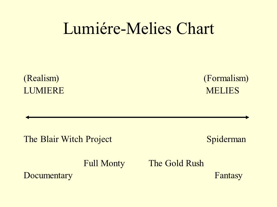 Realism and Formalism Film realism - the Lumière tendencies Recording reality without changing it Film formalism - the Méliès tendencies Recreating re