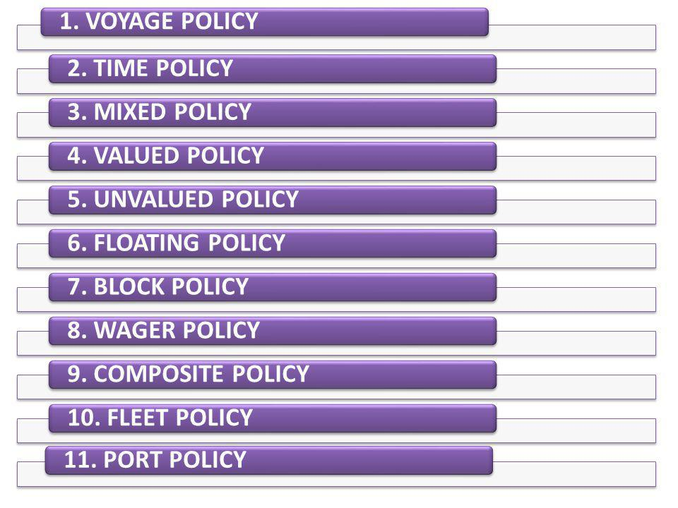 1. VOYAGE POLICY2. TIME POLICY3. MIXED POLICY4. VALUED POLICY5. UNVALUED POLICY6. FLOATING POLICY7. BLOCK POLICY8. WAGER POLICY9. COMPOSITE POLICY10.