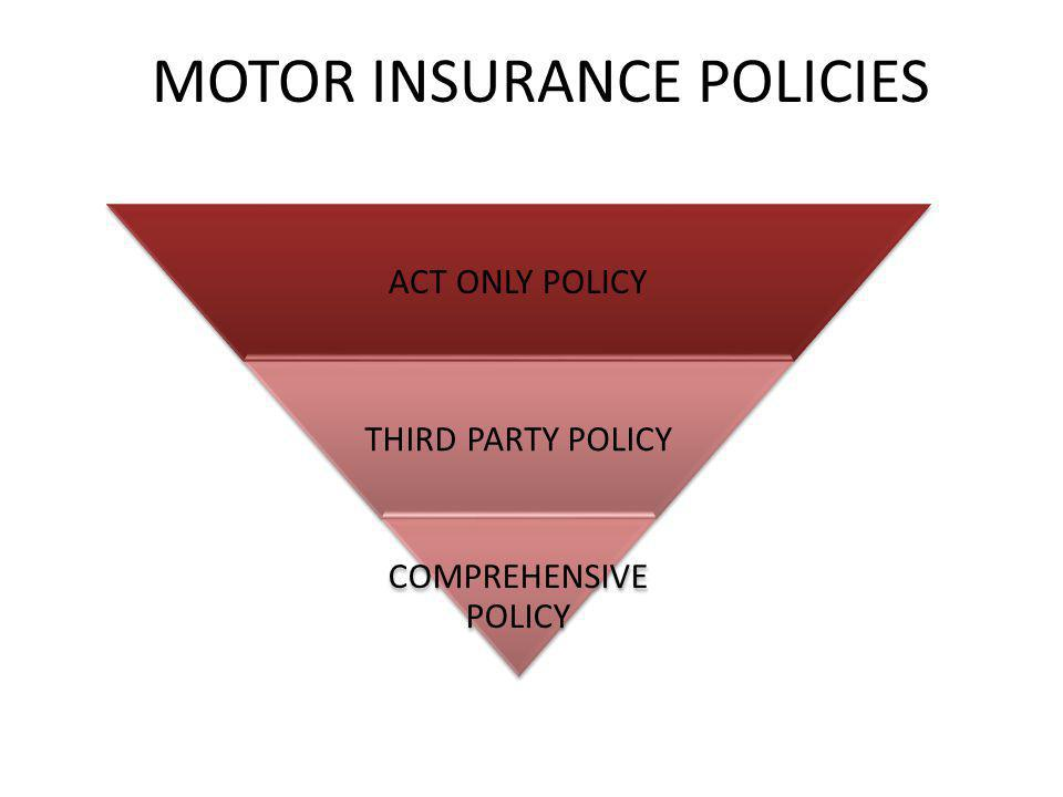 ACT ONLY POLICY THIRD PARTY POLICY COMPREHENSIVE POLICY MOTOR INSURANCE POLICIES