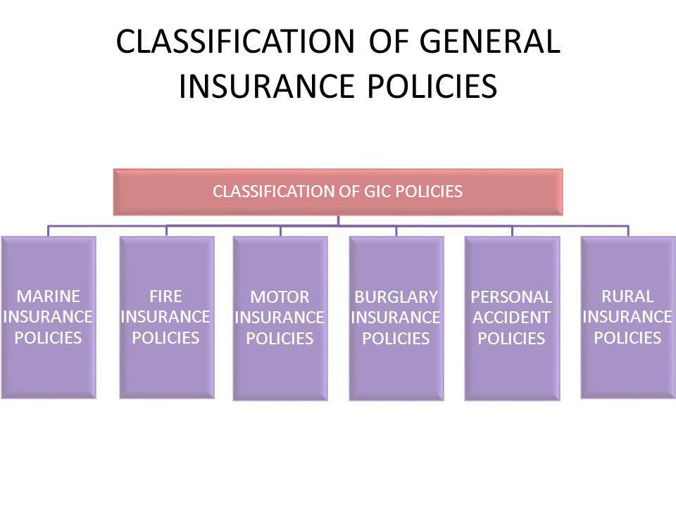 CLASSIFICATION OF GENERAL INSURANCE POLICIES CLASSIFICATION OF GIC POLICIES MARINE INSURANCE POLICIES FIRE INSURANCE POLICIES MOTOR INSURANCE POLICIES