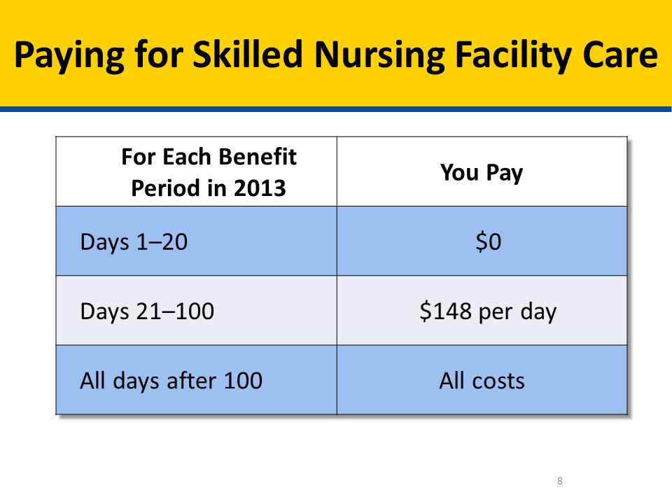 Paying for Skilled Nursing Facility Care 8