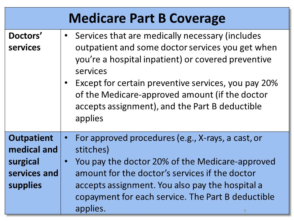 What Has Not Changed 04/02/2012 Medicaid and the Children s Health Insurance Program 40