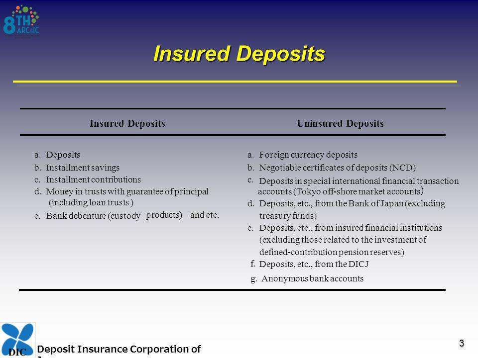Deposit Insurance Corporation of Japan Insured Deposits 3 3 Uninsured Deposits a.