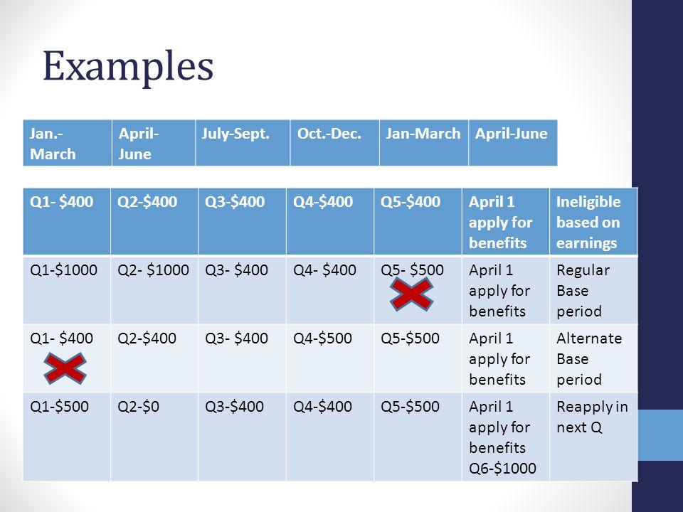 Examples Q1- $400Q2-$400Q3-$400Q4-$400Q5-$400April 1 apply for benefits Ineligible based on earnings Q1-$1000Q2- $1000Q3- $400Q4- $400Q5- $500April 1