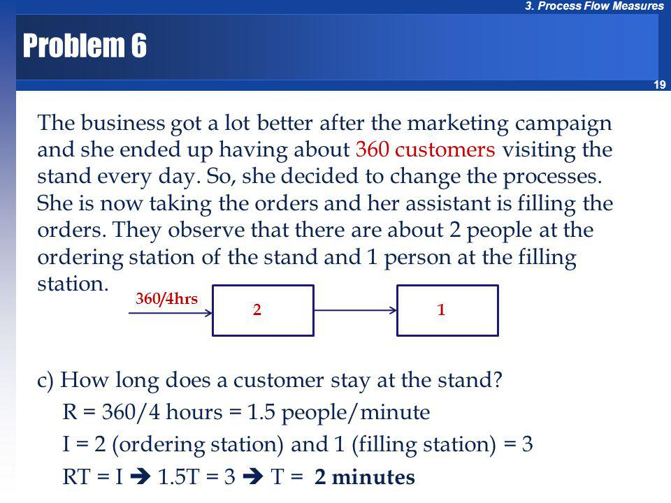 19 3. Process Flow Measures Problem 6 The business got a lot better after the marketing campaign and she ended up having about 360 customers visiting