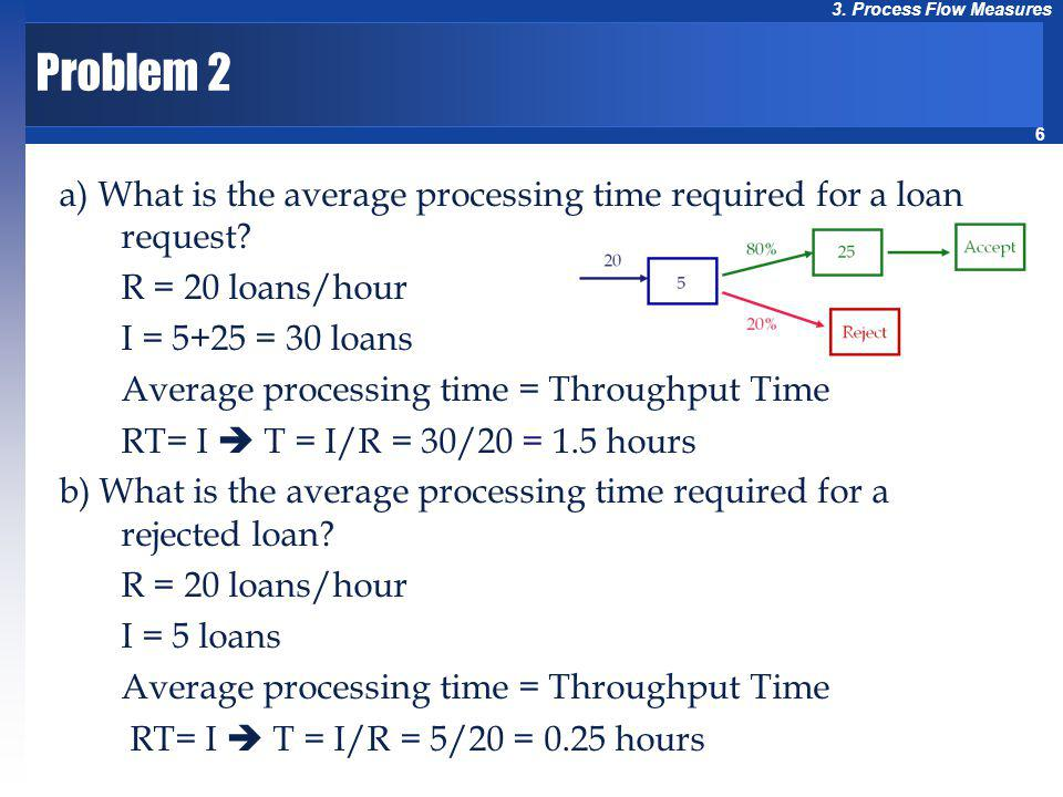 6 3. Process Flow Measures Problem 2 a) What is the average processing time required for a loan request? R = 20 loans/hour I = 5+25 = 30 loans Average