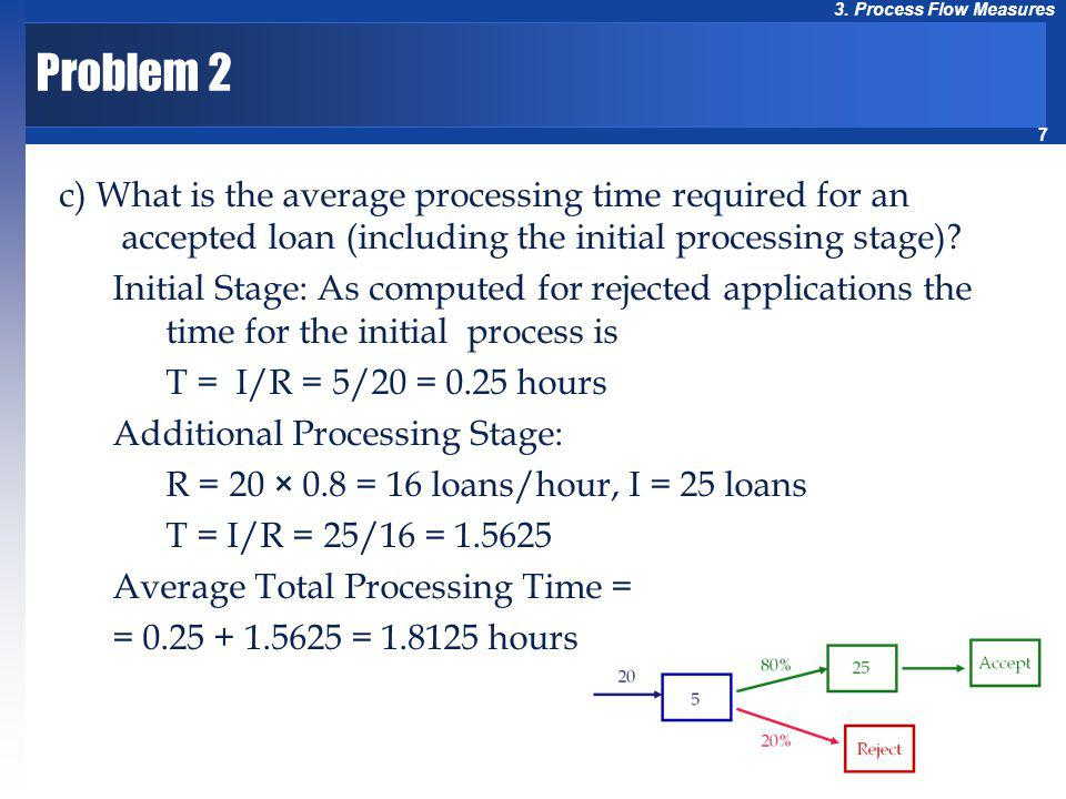 7 3. Process Flow Measures Problem 2 c) What is the average processing time required for an accepted loan (including the initial processing stage)? In