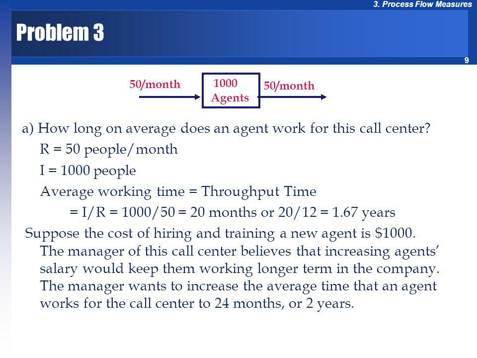 9 3. Process Flow Measures Problem 3 1000 Agents 50/month a) How long on average does an agent work for this call center? R = 50 people/month I = 1000