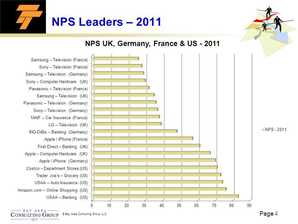 Page 4 © Bay Area Consulting Group LLC NPS Leaders – 2011