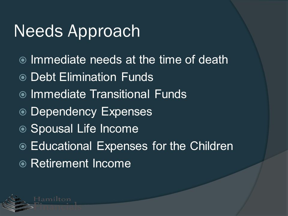 Needs Approach Immediate needs at the time of death Debt Elimination Funds Immediate Transitional Funds Dependency Expenses Spousal Life Income Educat