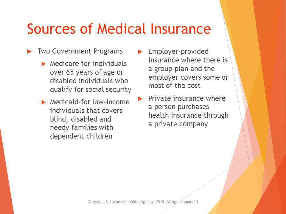 Sources of Medical Insurance Two Government Programs Medicare for individuals over 65 years of age or disabled individuals who qualify for social security Medicaid-for low-income individuals that covers blind, disabled and needy families with dependent children Employer-provided insurance where there is a group plan and the employer covers some or most of the cost Private insurance where a person purchases health insurance through a private company Copyright © Texas Education Agency, 2014.
