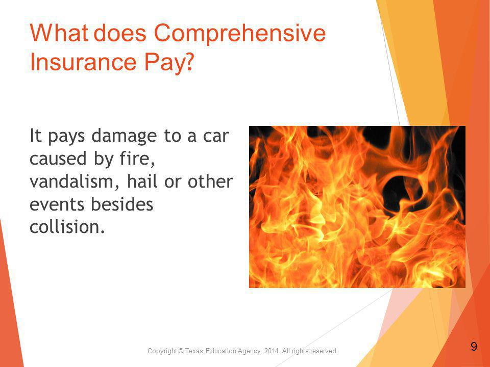 The Importance of Medical Insurance Medical insurance provides payment to cover financial loss as a result of illness or injury.