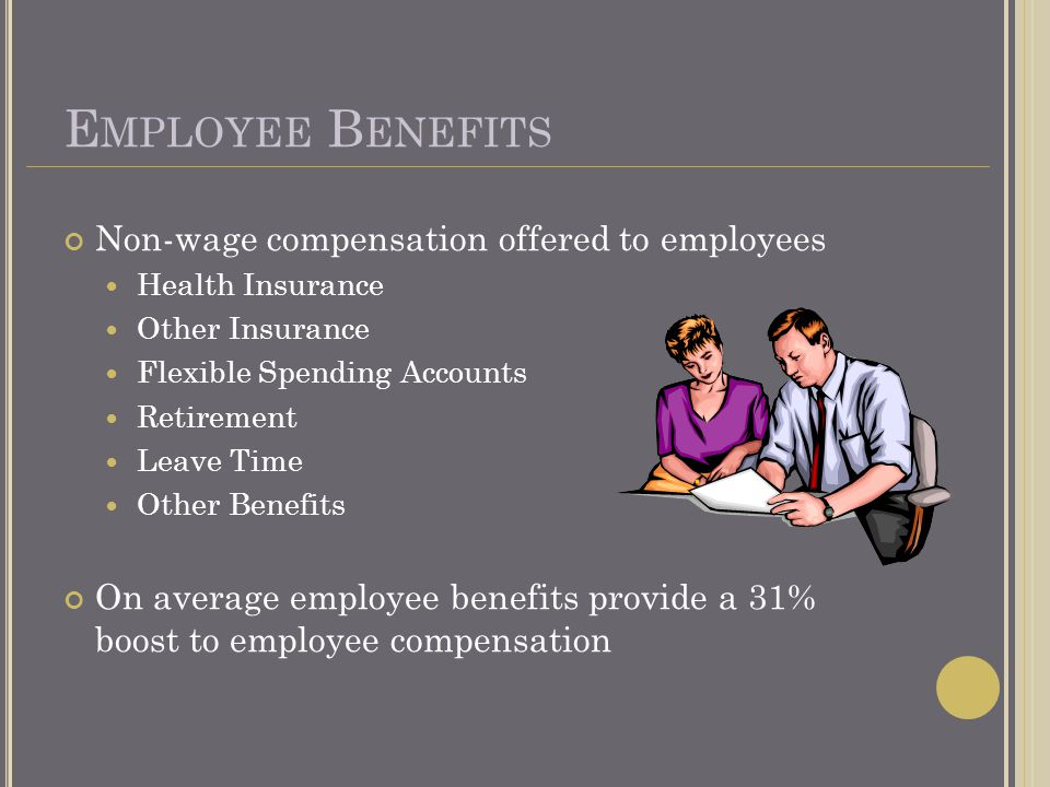 E MPLOYEE B ENEFITS Non-wage compensation offered to employees Health Insurance Other Insurance Flexible Spending Accounts Retirement Leave Time Other Benefits On average employee benefits provide a 31% boost to employee compensation