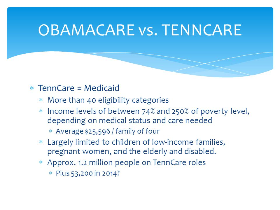 TennCare = Medicaid More than 40 eligibility categories Income levels of between 74% and 250% of poverty level, depending on medical status and care needed Average $25,596 / family of four Largely limited to children of low-income families, pregnant women, and the elderly and disabled.