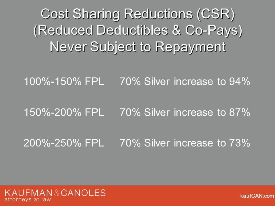 kaufCAN.com Cost Sharing Reductions (CSR) (Reduced Deductibles & Co-Pays) Never Subject to Repayment 100%-150% FPL 150%-200% FPL 200%-250% FPL 70% Silver increase to 94% 70% Silver increase to 87% 70% Silver increase to 73%